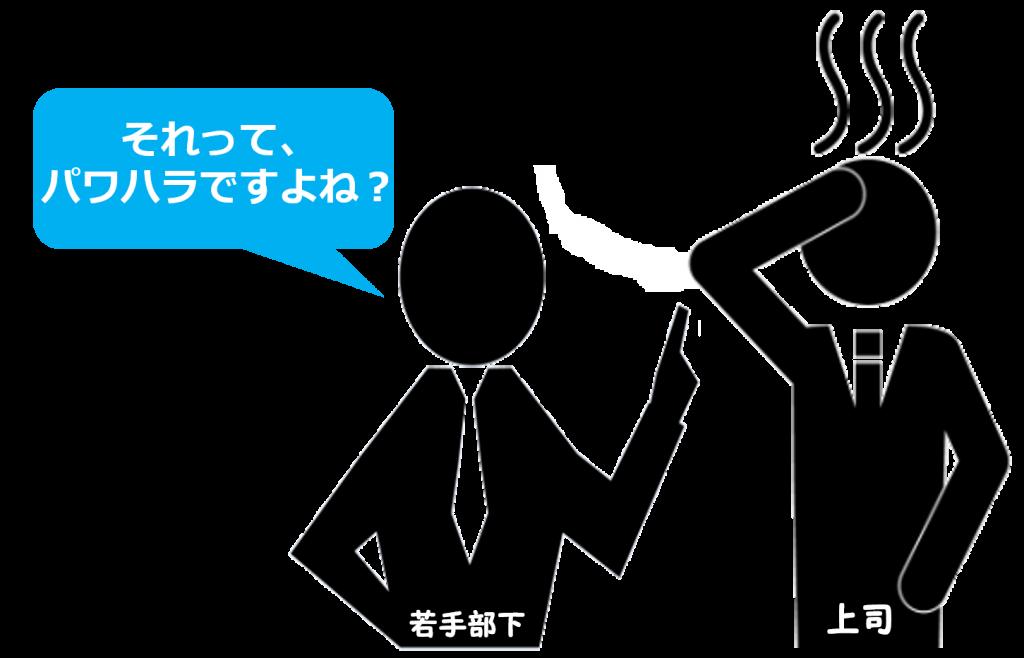 ハラスメント防止研修イラスト